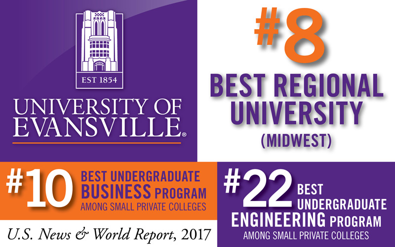 UE Recognized a Best Regional University by U.S. News & World Report