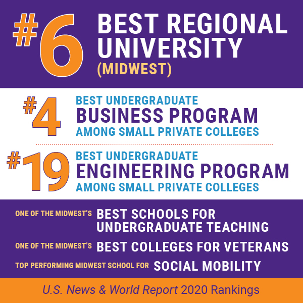 University of Evansville Named #6 Best College in the Midwest by U.S. News & World Report