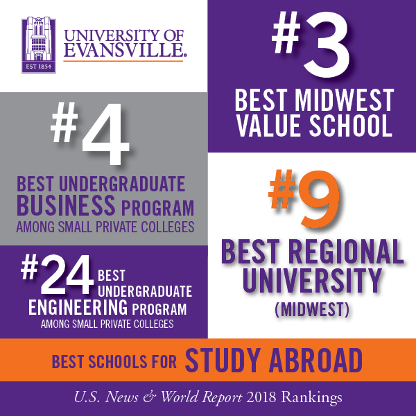 UE Ranked Third Best Midwest Value University by U.S. News & World Report, Among Other Honors